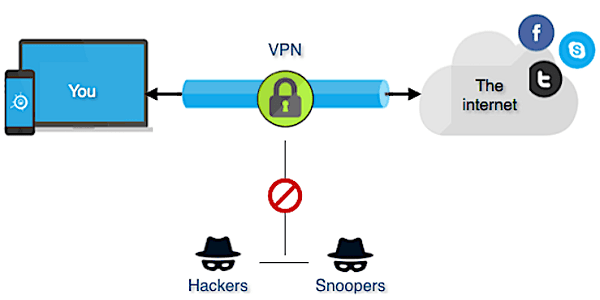 (Must Read) Is it safe to use free VPN in Nigeria? Use Cheap $1 VPN instead