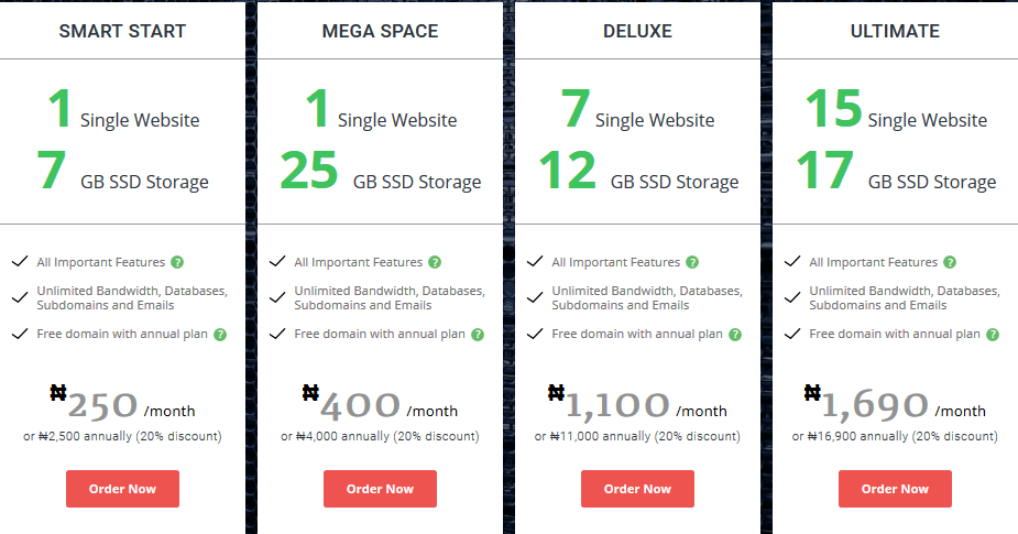 2020 Popular & Cheapest Web hosting in Nigeria