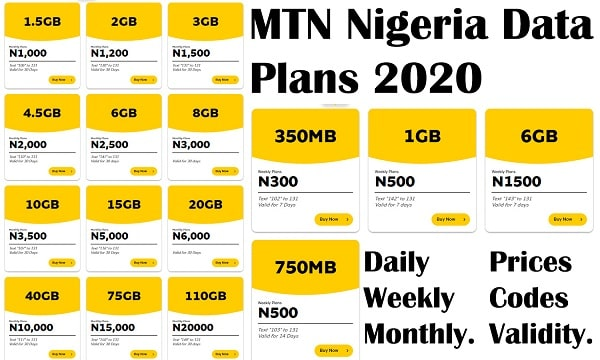 MTN Data Plans 2021 - Subscription Codes & Price List