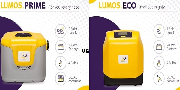 Lumos ECO VS Prime–Solar Home System (No subscription required)