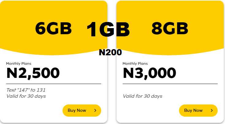 MTN 1GB for 200 subscription codes (Cheap data plans)