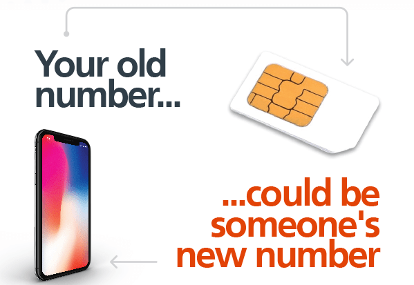How to change your old Phone number to secure your GTbank account